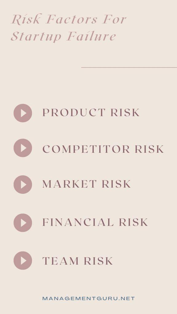 Risk Factors For Startup Failure