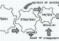 Tactics or Strategy