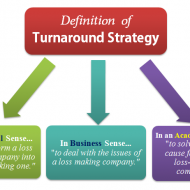 Turnaround Strategy