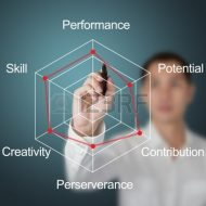 Grading Your Employees' Performance