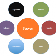Power and Balance