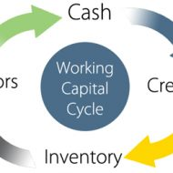 How to Manage Working Capital?