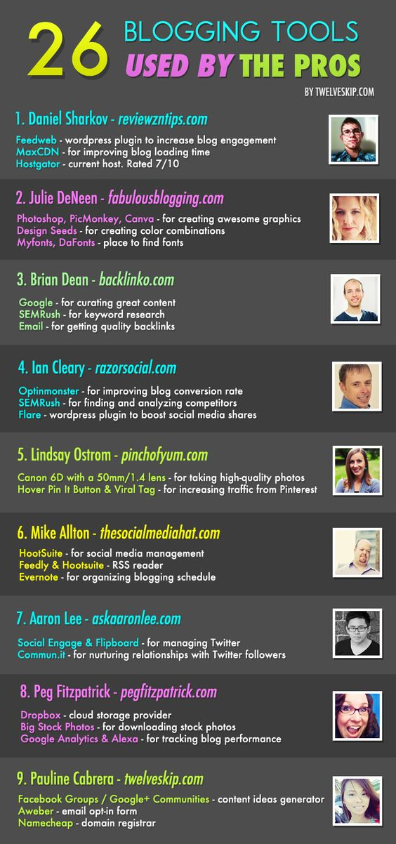 pro blogging tips for beginners