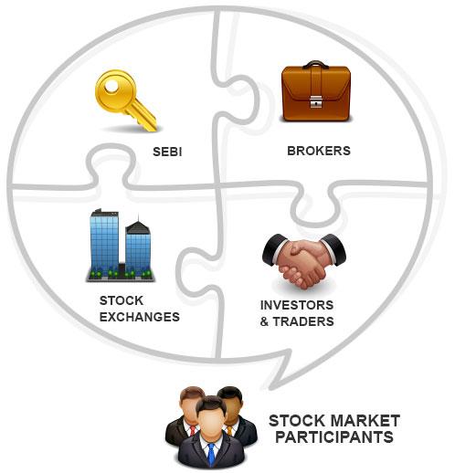 stock market participants