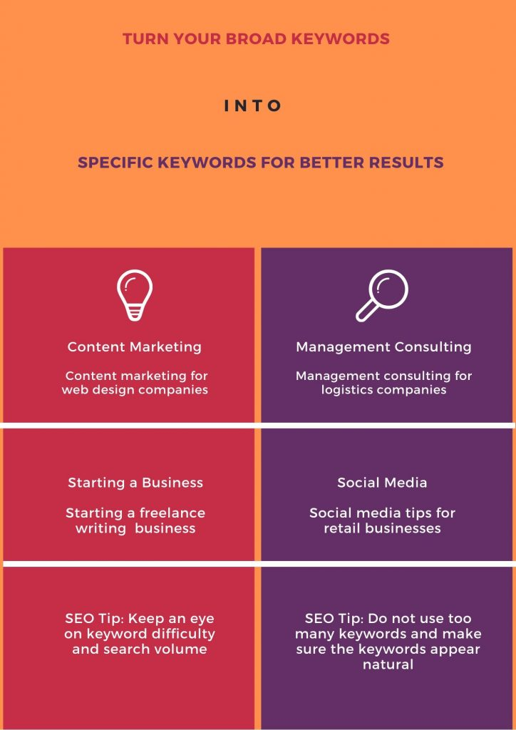Turn your broad keywords into specific keywords for better seo conversion