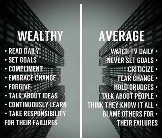 Difference between wealthy and average persons