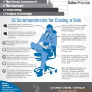 Top 50 Inspirational Quotes to Motivate Your Sales Team