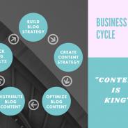 5 Biggest Benefits of Blogging
