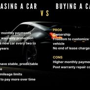 Is Car Leasing the Best Choice for Your Business?