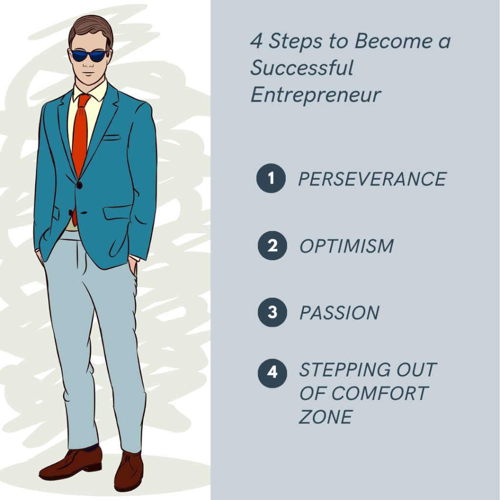4 Steps to become a Successful Entrepreneur