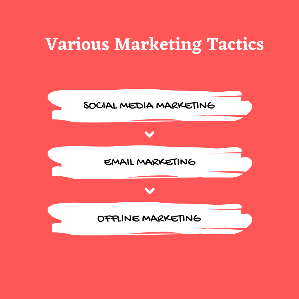 Various marketing tactics to identify the best ways to reach your target audience.