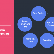 The Main Benefits of Outsourcing Your Accounting Function