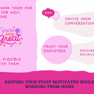 Keeping Your Staff Motivated While Working from Home