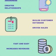 Why Are Successful Businesses Using Bulk SMS Marketing?